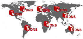 accelerated-dns-performance