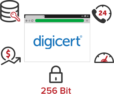 Features Digicert SSL Certificates